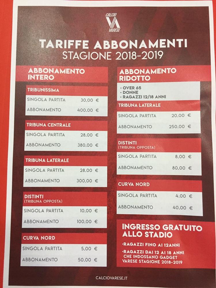 Cambiate nome al Varese e alzate gli abbonamenti: state scherzando,vero?